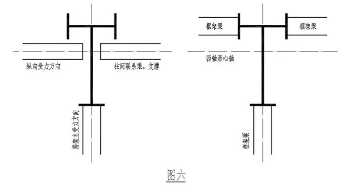 首页 专栏 装配式钢结构,木结构 > 钢结构住宅设计的几点总结  在工业