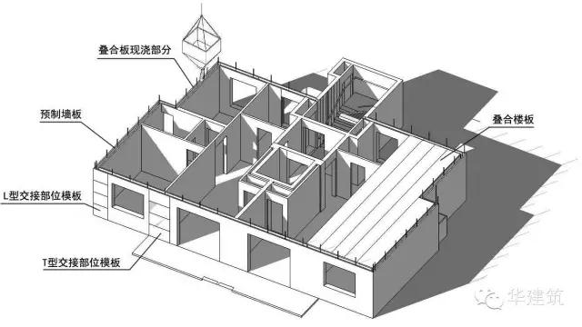 双面叠合板式剪力墙工法展示示意图图片