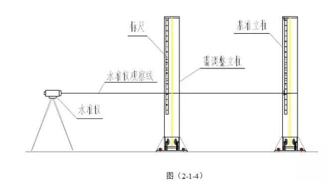 最全的地面钢结构安装施工工艺