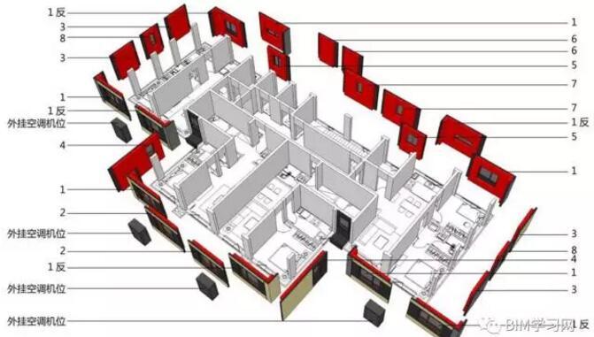 一文深度了解装配式建筑的bim方法