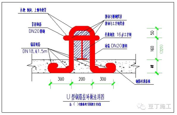 木结构 > 【钢结构·技术】型钢悬挑脚手架施工工艺  悬挑梁尾端应在
