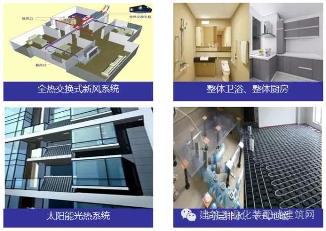 钢结构csi住宅与部品部件配套技术