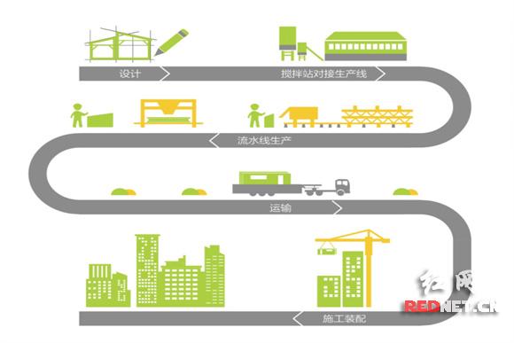 中建科技湖南公司:标准化打造优质装配式建筑