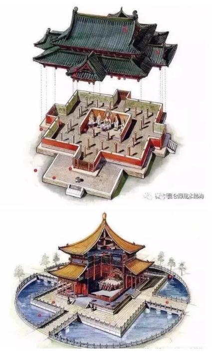 其间安装门窗隔扇;上面是用木结构屋架造成的屋顶,屋面做成柔和雅致的
