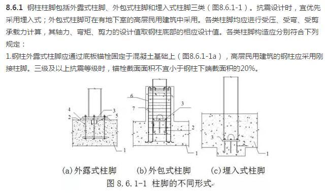 建筑结构设计计算步骤