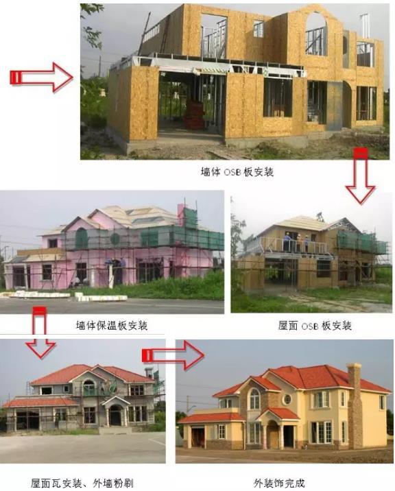 为什么特色小镇与生态庄园最适合采用轻钢装配式建筑?