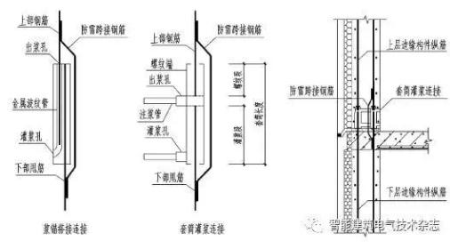 混凝土结构装配式住宅的结构梁一般采用叠合梁,可以利用叠合梁(圈梁)