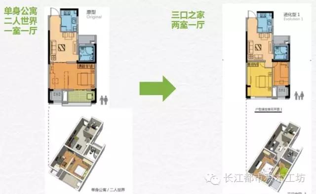 一、工程概况 丁家庄二期保障性住房A28地块项目位于南京市栖霞区迈燕区丁家庄单元。项目由六栋工业化装配式高层公租房与三层商业裙房组成,总建筑面积为93481.71 ,其中地下建筑面积为16327.37 ,地上建筑面积为77154.34 。   二、项目目标 预制率达20%以上,装配率达60%以上; 江苏省建筑产业现代化示范工程; 住建部科技示范项目; 三、主要技术 1、工业化建筑设计 标准化、模块化设计 项目采用一个标准户型,一个标准厨房和卫生间,形成符合模数数列的标准化模块,通过标准模块的组合拼接,