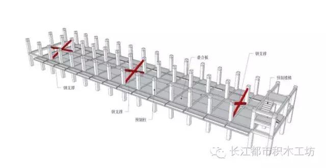 项目概况 南京上坊保障性住房6-05栋项目位于南京市江宁区。6-05栋位于4#地块北侧,为15层廉租住房。地下一层为自行车库,底层为架空层,二至十五层为廉租房,共计196套。整栋建筑总建筑面积为10380.59,其中地下建筑面积为655.98,地上建筑面积为9724.61。 本项目2012年12月26日通过主体结构验收,2013年7月20日正式完成整个项目并交付使用。  南京上坊保障性住房6-05栋实景图 项目指标 项目预制率达到了65%,装配率达到了81%。