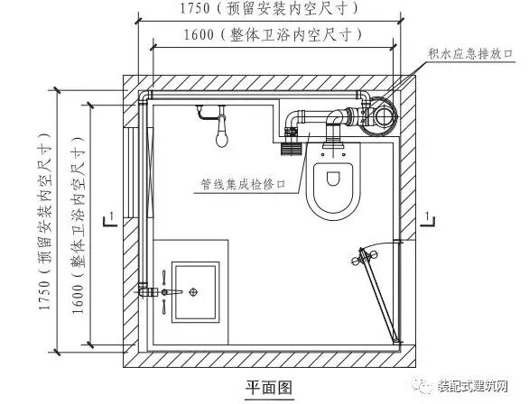 不降板装配式整体卫生间结构降板0mm,排水支管沿墙敷设,采用集成水封