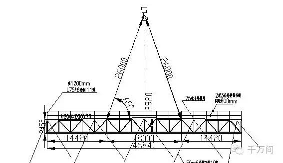 钢结构建筑单品主桁架安装是怎样的?允许偏差多少?