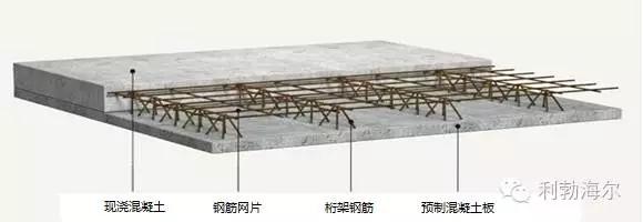 双层叠合墙板是通过预制混凝土板和浇筑混凝土组成.图片