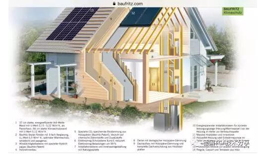 答:房屋的建筑结构分类和区别1,砖木结构(住宅):指建筑物中竖向承重