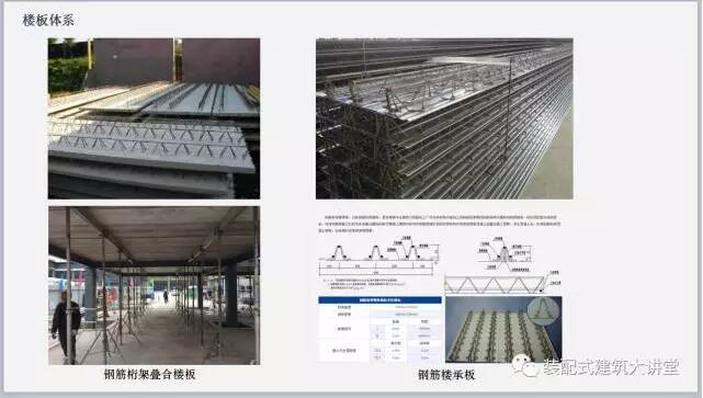 装配式钢结构住宅技术体系及bim实施方法