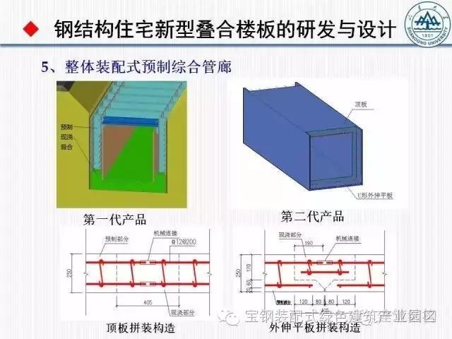 钢结构新型叠合楼板与复合墙板的技术研发与应用