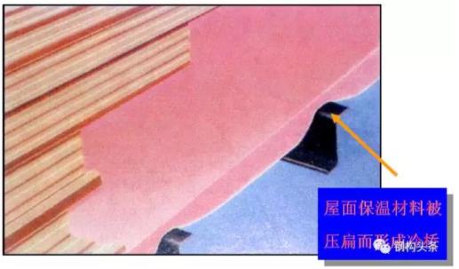 图文|钢结构屋面工程防冷桥措施