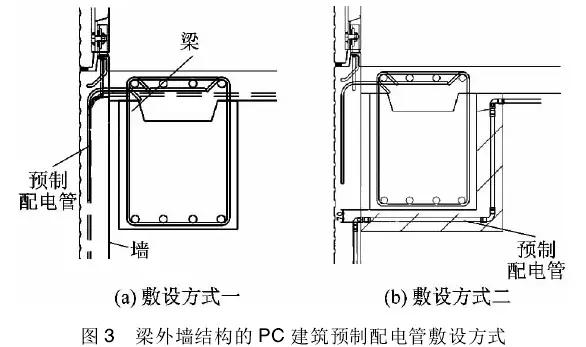 专栏 装配式建筑学院 > 预制装配式建筑的电气设计  在这个装配过程中