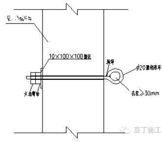 2 上部预埋件做法 方法一:采用Φ20钢筋吊环预埋在结构梁,墙,柱等构件