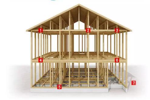 为2层结构的木结构承重框架,房屋的顶部,为双坡屋面阁楼木结构承重