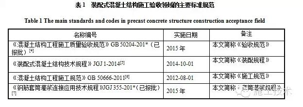 装配式混凝土结构施工验收的主要规范规定解析
