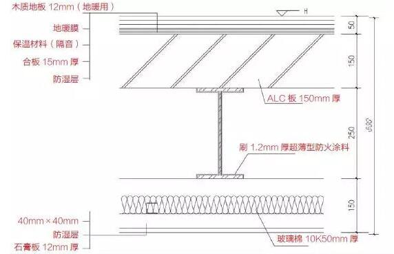 木结构 > 【钢结构·建筑】积水姑苏裕沁庭装配式钢结构住宅  楼板