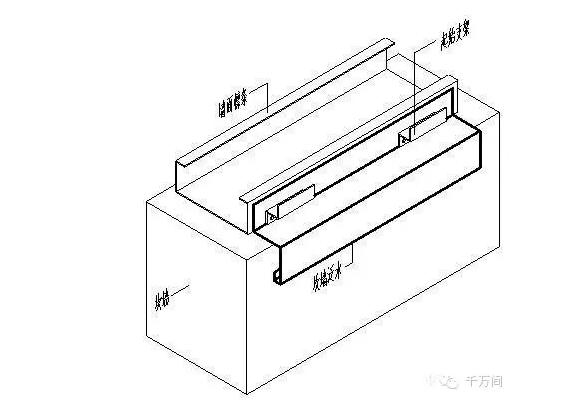 首页 专栏 装配式钢结构,木结构 > 钢结构围护安装技巧  4.