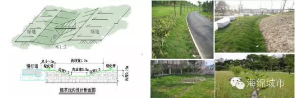 海绵城市建设 · 六大要素 - 预制建筑网:装配式建筑