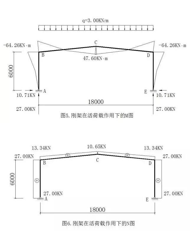 单层钢结构厂房--建筑结构荷载计算