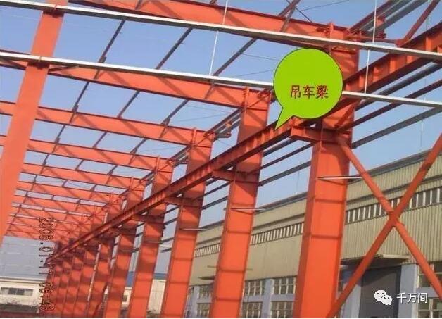 钢结构工程施工知识