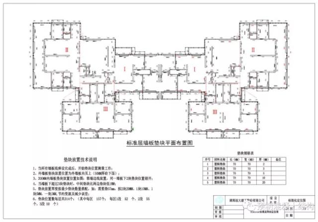 装配式建筑施工吊装方案流程解读 预制装配式混凝土结构的施工主要包括预制构件制作、预制构件运输与堆放、预制构件安装与连接三个施工阶段。预制构件的吊装贯穿了装配式结构三个阶段的整个施工过程,是施工过程的中心环节。吊装方案包括物资准备、劳动力准备、场地布置、施工组织设计、测量放线、吊装作业、质量保证措施等方面。 物资准备 1、预制构件准备 在开工前应将PC构件需求计划及运输相关事宜协商好如:装车顺序、车载数量,吊装进度计划、装车所需时间、从构件厂到施工现场所需时间、需求计划、到货周期等;  每个施工区域最低保证