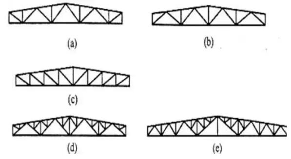 首页 专栏 装配式钢结构,木结构 > 钢结构屋面檩条布置图