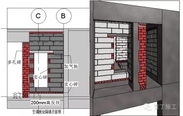 塔吊及施工电梯布置以及ci管理等多方面进行模拟