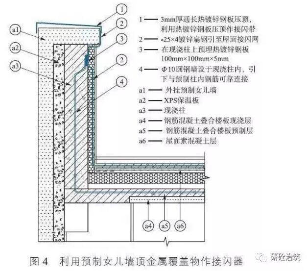 装配式建筑学院 > 装配式混凝土结构建筑雷电防护装置设计  当女儿墙