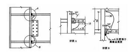 梁与柱的刚性连接 (1)梁与柱刚性连接的构造形式有三种,如图所示:  (2)梁与柱的连接节点计算时,主要验算以下内容: 梁与柱连接的承载力 柱腹板的局部抗压承载力和柱翼缘板的刚度 梁柱节点域的抗剪承载力 (3)梁与柱刚性连接的构造 框架梁与工字形截面柱和箱形截面柱刚性连接的构造:  框架梁与柱刚性连接 工字形截面柱和箱形截面柱通过带悬臂梁段与框架梁连接时,构造措施有两种:  柱带悬臂梁段与框架梁连接 梁与柱刚性连接时,按抗震设防的结构,柱在梁翼缘上下各500mm的节点范围内,柱翼缘与柱腹板间或箱形