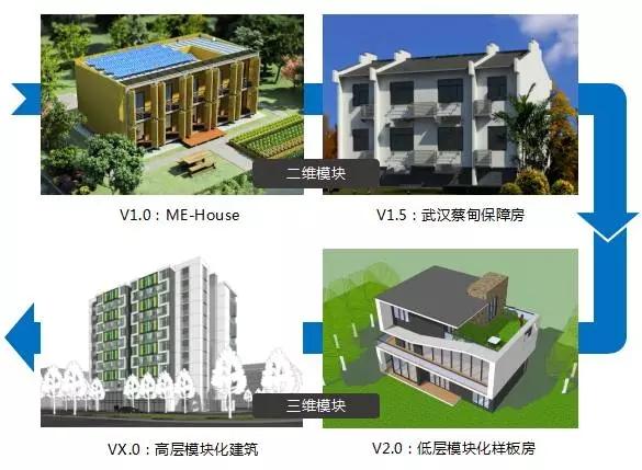 与重庆大学合作开展钢框架结构alc外墙板
