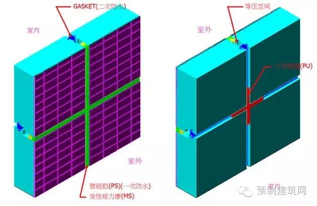首页 专栏 装配式钢结构,木结构 > 适用于钢结构建筑之pc外墙工艺(下)