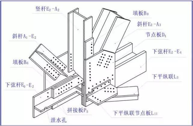 钢梁结构图 概述 钢梁常用于大,中跨度桥梁中 钢梁的种类 ※ 钢板梁