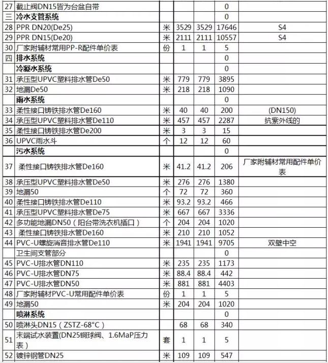 消防报警:依爱,上海松江