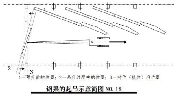 20米跨度钢结构大梁图