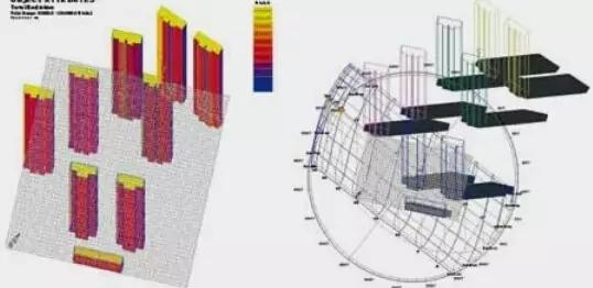 与传统建造方式不同,装配式建筑使设计的龙头作用突显,给设计提出了更高的要求。面对逐步升温的装配式建筑,设计院必须步履紧跟、超前准备、精细研究。装配式建筑是一个高度集成的产品,设计是核心。设计对构件加工生产、施工工艺、维护保养等整个产业链的每个环节都要考虑到,并且要用BIM信息技术三维精细化设计。目前,在装配式这条产业链上,设计仍是比较薄弱的环节。国内具有丰富的相关设计经验,能独立、高质量完成装配式建筑全过程设计的企业可能不会超过十几家。 装配式建筑设计的BIM方法 新型装配式建筑是设计、生产、施工、装修和