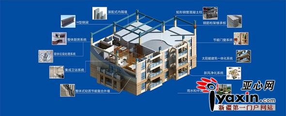 """专注于绿色钢结构装配式建筑 争做行业""""引领极""""——新疆北新建材工业"""
