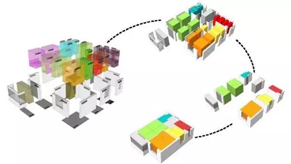 建筑工业化全产业链的搭建 - 预制建筑网:装配式建筑