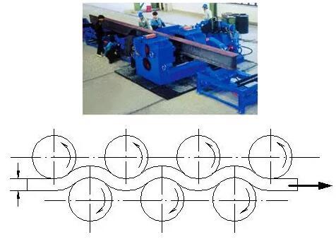 钢结构构件制作流程