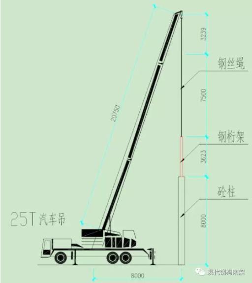 首页 专栏 装配式钢结构,木结构 > 钢结构桁架吊装专项施工方案  (2)