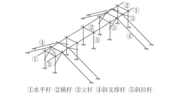 导读 钢筋混凝土基础或设备基础,埋设钢结构(柱)与钢筋混凝土基础联结的联结螺栓的埋设技术的高低直接关系到钢结构基础的施工安装质量的好坏,进而直接影响到整个钢结构承重体系的施工质量。本文对该技术的工艺原理与施工操作要点进行系统介绍,供大家参考学习。  钢结构作为一种承重结构体系,由于具有自重轻、强度高、塑性韧性好、抗震性能优越、工业装配化程度高、施工工期短、综合经济效益显著、结构体系灵活、造型美观等诸多优点,因而被越来越广泛地应用于工业厂房、城市轨道(地铁)车辆段库房、大型商场超市等大跨度或超大跨度的各类建