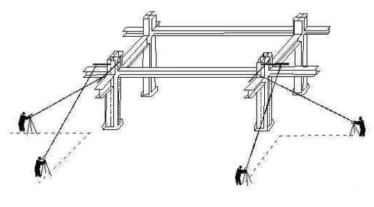 近年来,由于钢结构的特点及国家钢产量的提高,使钢结构技术迅猛发展。在我国兴建了大量的钢结构轻钢厂房,大跨度厂房及高层建筑物。尤其以门式刚架结构应用最为广泛,其原因由钢结构它本身特点所定。 1.定位测量 依据设计资料,对基础的水平标高、轴线、柱间距进行复测。在基础顶面标明纵横两轴线的十字交叉线,作为安装立柱的定位基准。  2.