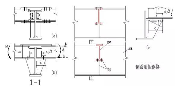 首页 专栏 装配式钢结构,木结构 > 常用的几种钢结构构件的拼接
