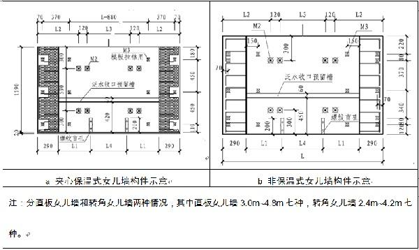 装配式混凝土剪力墙结构住宅系列国标图集解析