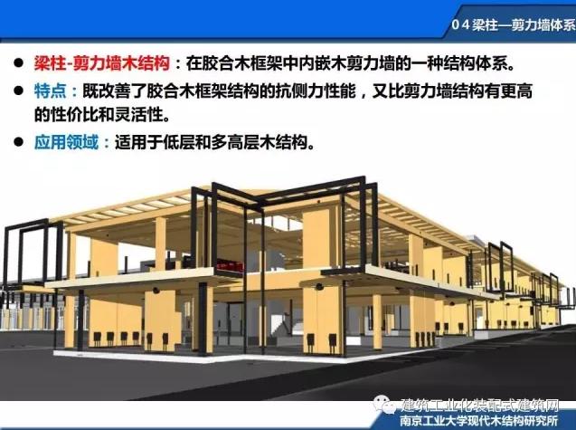 首页 专栏 装配式钢结构,木结构 > 刘伟庆:木结构建筑技术体系