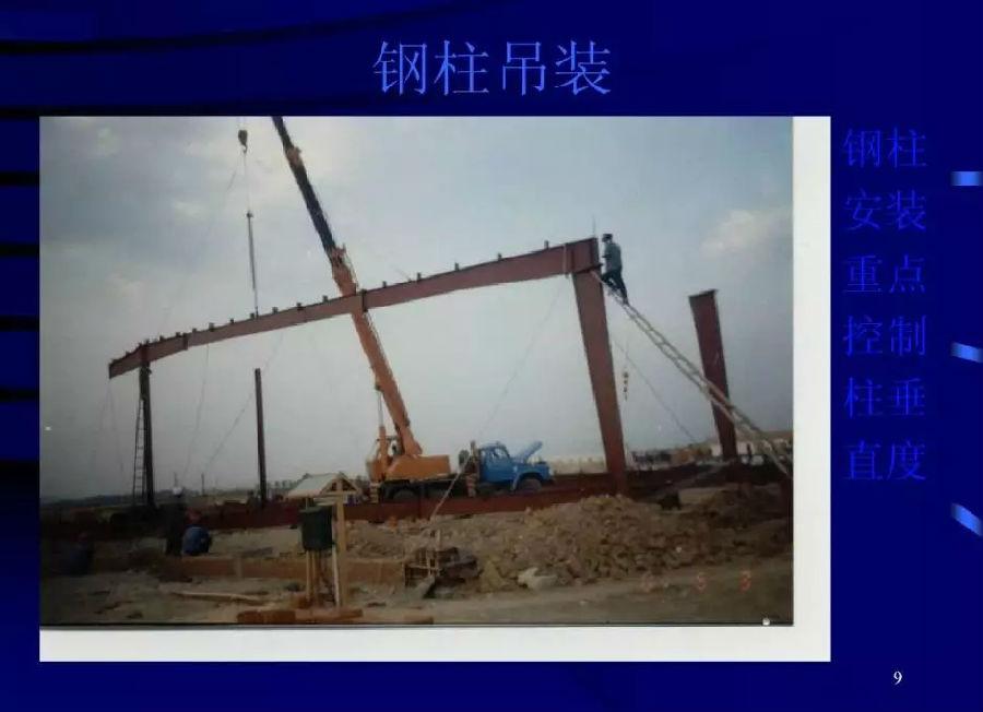 首页 专栏 装配式钢结构,木结构 > 钢结构构件制作,现场施工图片集